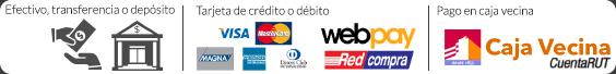 Medios de pagos